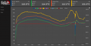FireShot Capture 002 - WLANThermo - the smartest way to BBQ - cloud.wlanthermo.de.png